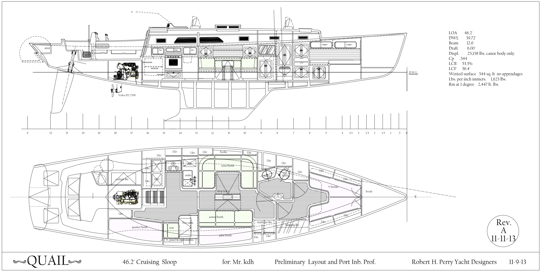 Art Line Yacht Design : Robert h perry yacht designers inc currently in design
